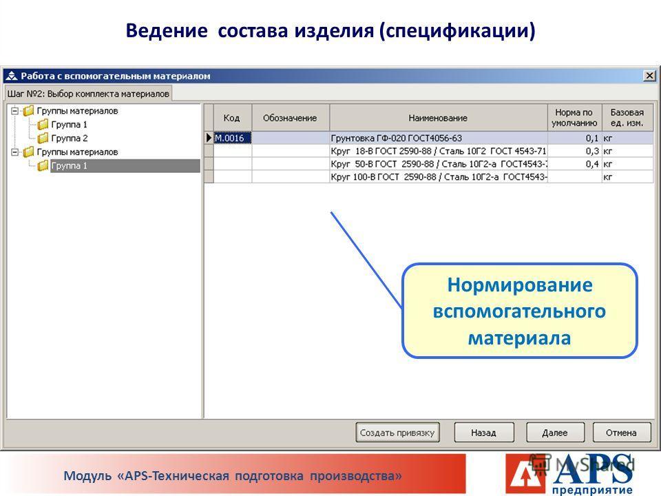 Нормирование вспомогательного материала Модуль «APS-Техническая подготовка производства» Ведение состава изделия (спецификации)