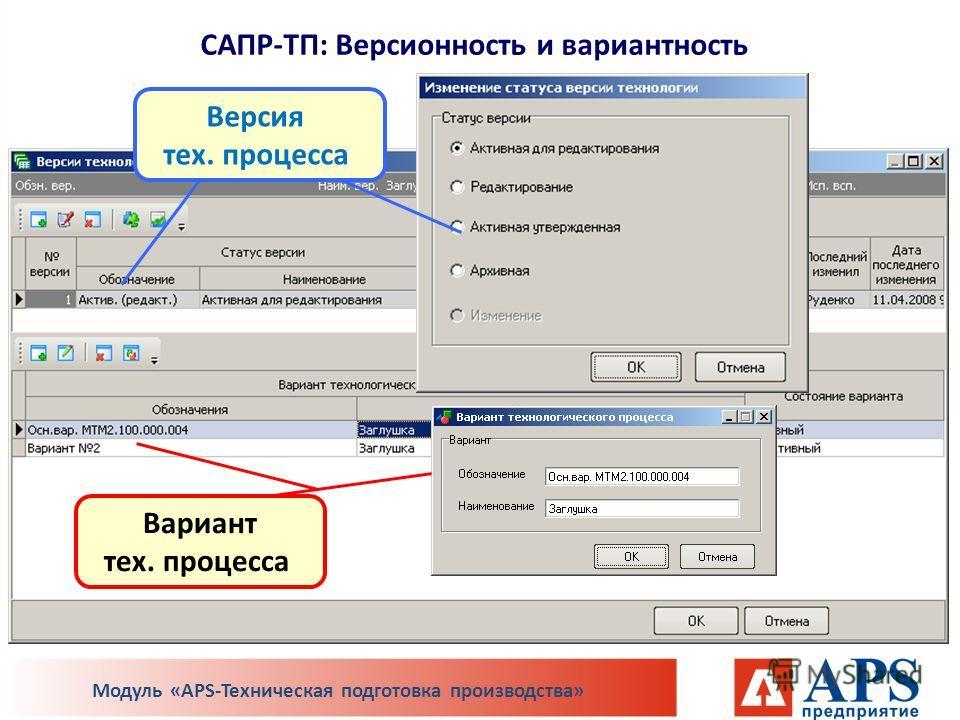 Вариант тех. процесса САПР-ТП: Версионность и вариантность Версия тех. процесса Модуль «APS-Техническая подготовка производства»