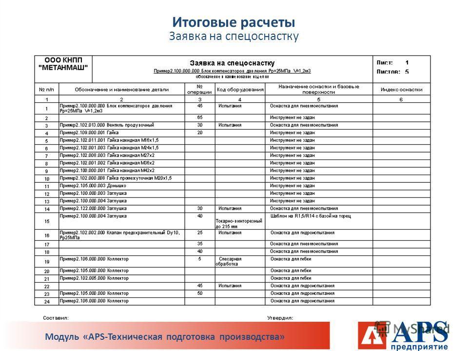 Итоговые расчеты Заявка на спецоснастку Модуль «APS-Техническая подготовка производства»