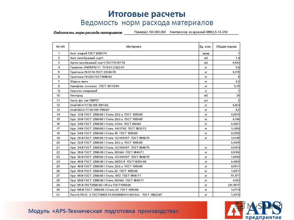 Итоговые расчеты Ведомость норм расхода материалов Модуль «APS-Техническая подготовка производства»