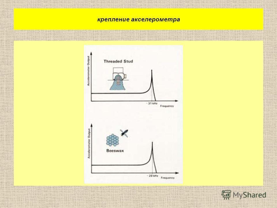 крепление акселерометра