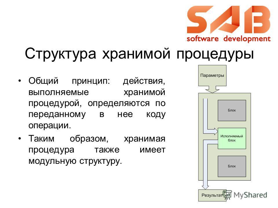 Структура хранимой процедуры Общий принцип: действия, выполняемые хранимой процедурой, определяются по переданному в нее коду операции. Таким образом, хранимая процедура также имеет модульную структуру.