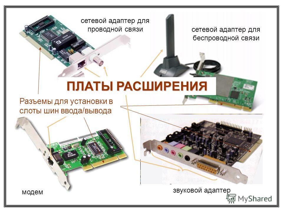 модем сетевой адаптер для беспроводной связи звуковой адаптер Порты I/O Разъемы для установки в слоты шин ввода/вывода сетевой адаптер для проводной связи ПЛАТЫ РАСШИРЕНИЯ