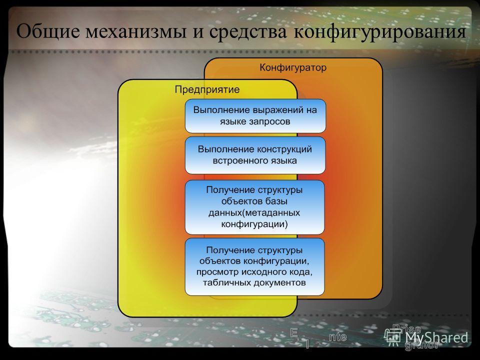 Общие механизмы и средства конфигурирования