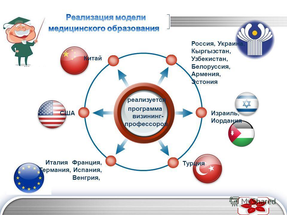 LOGO реализуется программа визининг- профессоров Россия, Украина, Кыргызстан, Узбекистан, Белоруссия, Армения, Эстония Китай Израиль, Иордания Турция США Италия Франция, Германия, Испания, Венгрия,