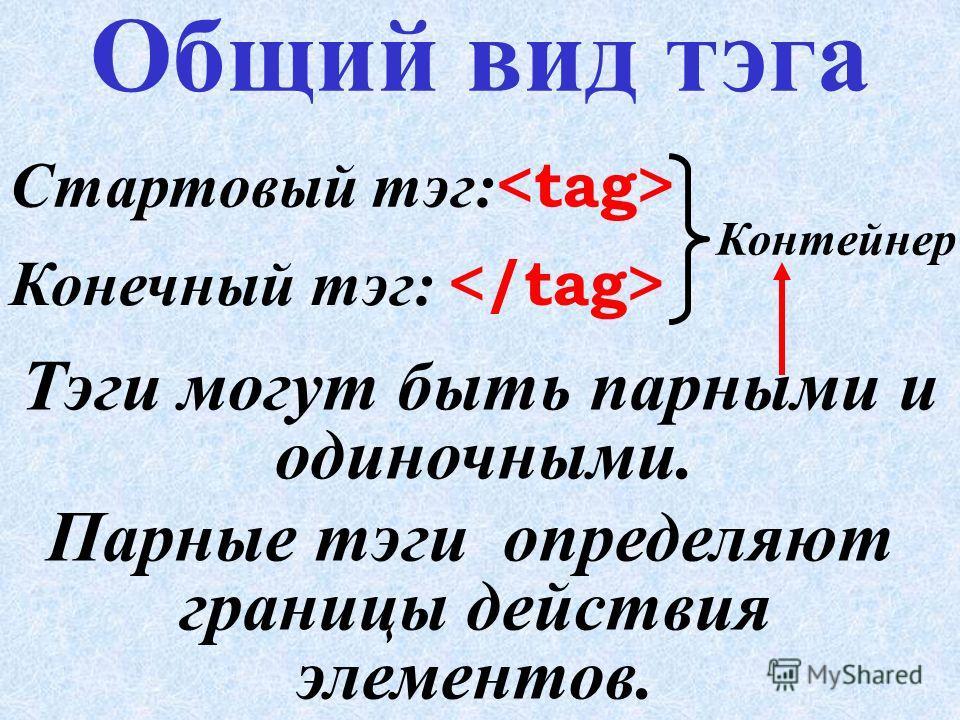 Заголовок Первый абзац документа  ……… Последний абзац документа заголовок Структура HTML-документа Тэги