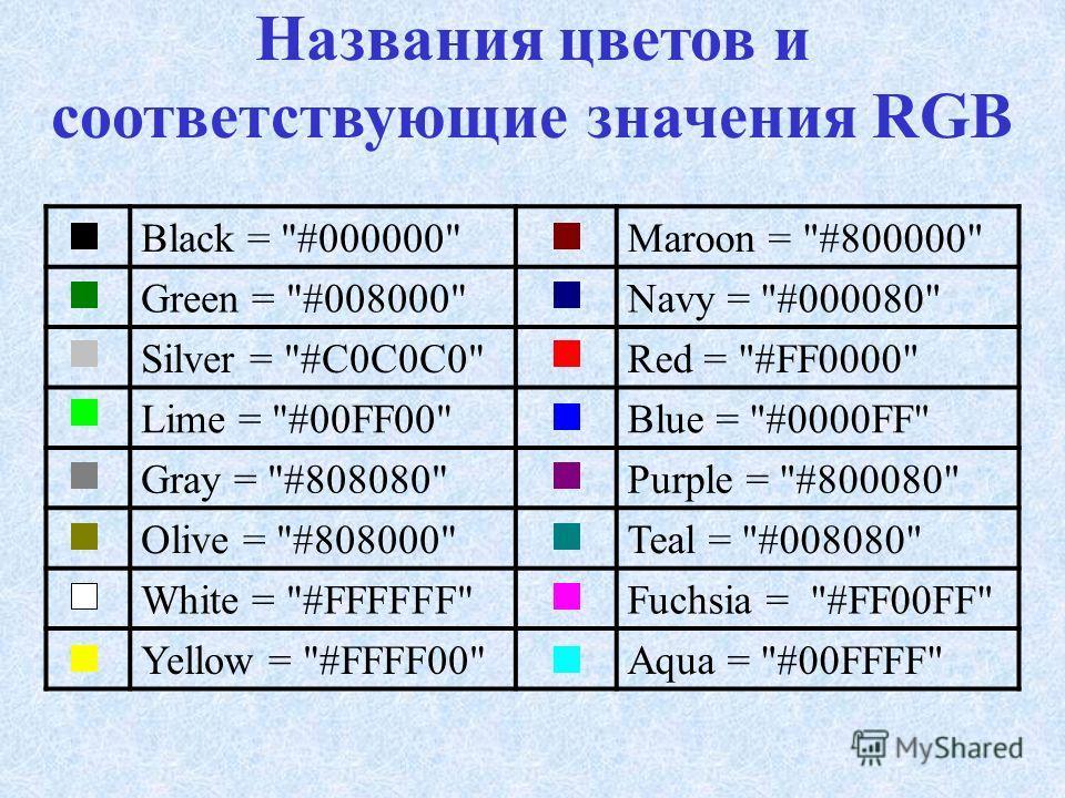 Формы НазначениеФормат Значения атрибутов Форма Текстовое поле NAME=name 1, 2, 3, … Гр. переключателей NAME=group rad1; rad2; rad3 Группа флажков NAME=group ch1; ch2; ch3 Раскрывающийся список NAME=list Первый Второй Текстовая область NAME=resume NAM