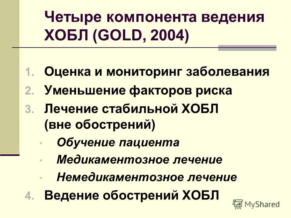 Четыре компонента ведения ХОБЛ (GOLD, 2004) 1. Оценка и мониторинг заболевания 2. Уменьшение факторов риска 3. Лечение стабильной ХОБЛ (вне обострений) Обучение пациента Медикаментозное лечение Немедикаментозное лечение 4. Ведение обострений ХОБЛ