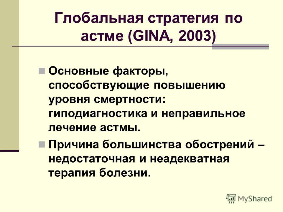 Глобальная стратегия по астме (GINA, 2003) Основные факторы, способствующие повышению уровня смертности: гиподиагностика и неправильное лечение астмы. Причина большинства обострений – недостаточная и неадекватная терапия болезни.