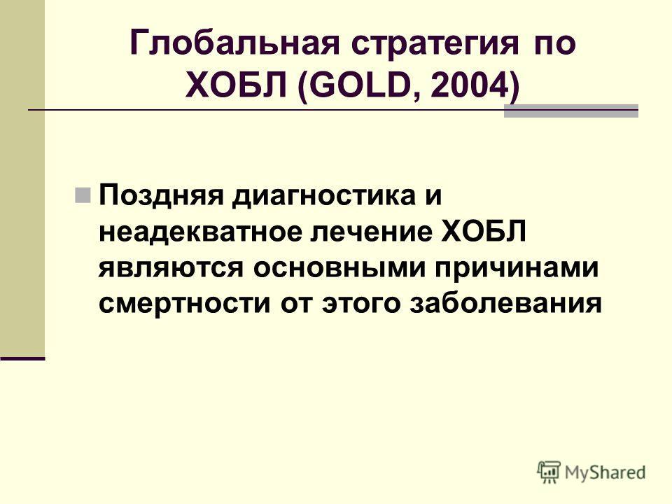 Глобальная стратегия по ХОБЛ (GOLD, 2004) Поздняя диагностика и неадекватное лечение ХОБЛ являются основными причинами смертности от этого заболевания