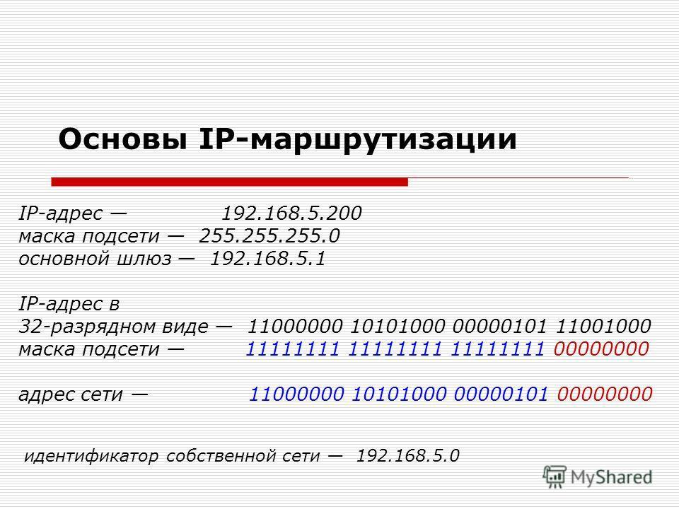 Основы IР-маршрутизации адрес сети 11000000 10101000 00000101 00000000 IP-адрес 192.168.5.200 маска подсети 255.255.255.0 основной шлюз 192.168.5.1 IP-адрес в 32-разрядном виде 11000000 10101000 00000101 11001000 маска подсети 11111111 11111111 11111