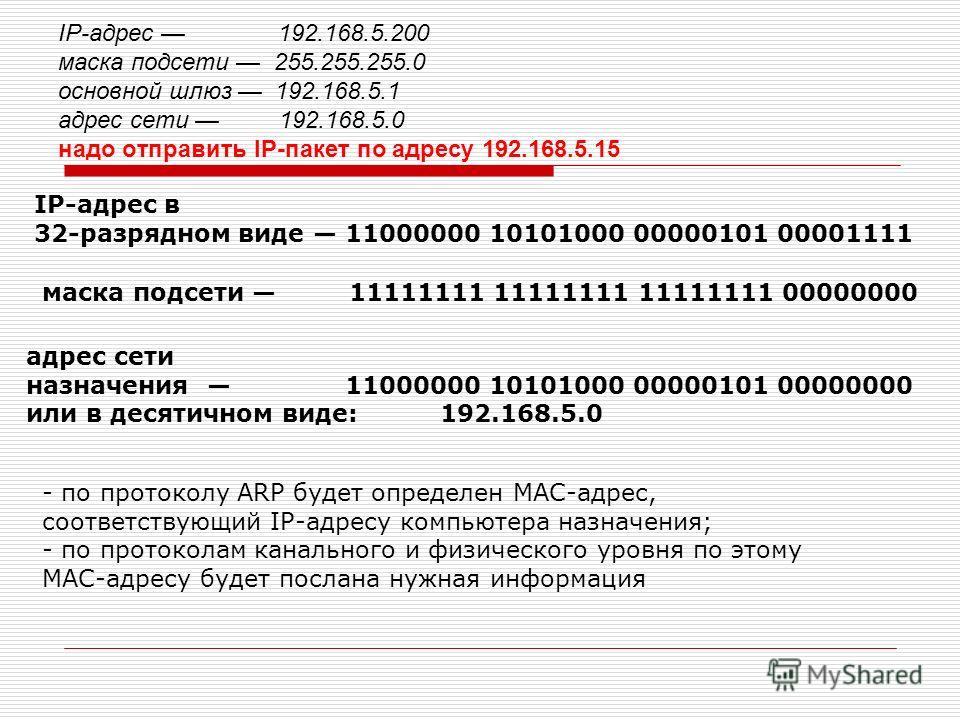 IP-адрес 192.168.5.200 маска подсети 255.255.255.0 основной шлюз 192.168.5.1 адрес сети 192.168.5.0 надо отправить IP-пакет по адресу 192.168.5.15 IP-адрес в 32-разрядном виде 11000000 10101000 00000101 00001111 маска подсети 11111111 11111111 111111