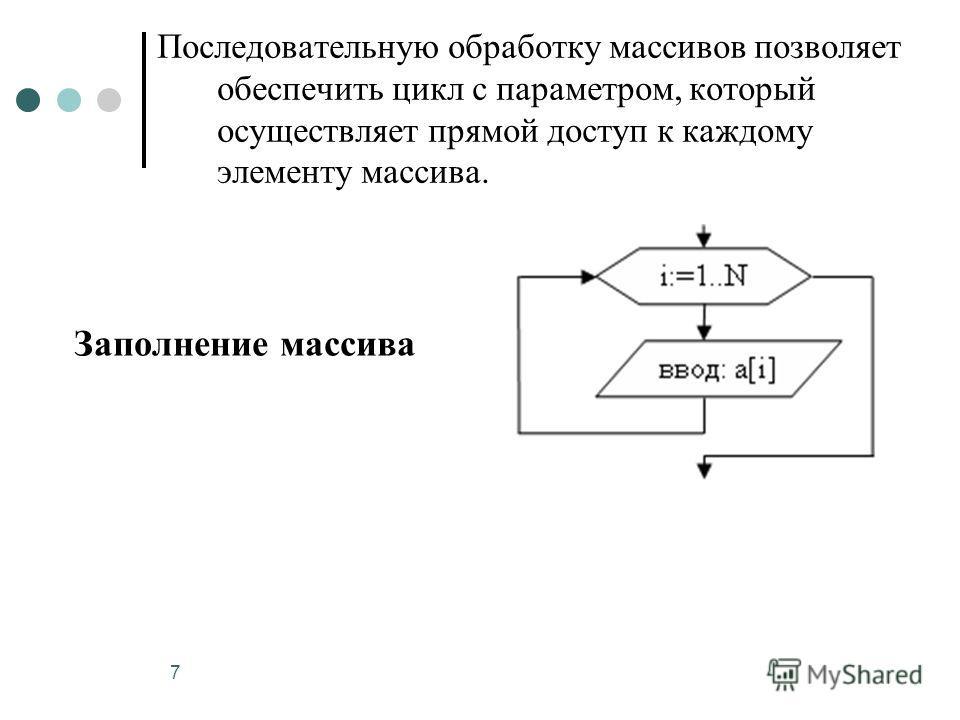 7 Заполнение массива Последовательную обработку массивов позволяет обеспечить цикл с параметром, который осуществляет прямой доступ к каждому элементу массива.