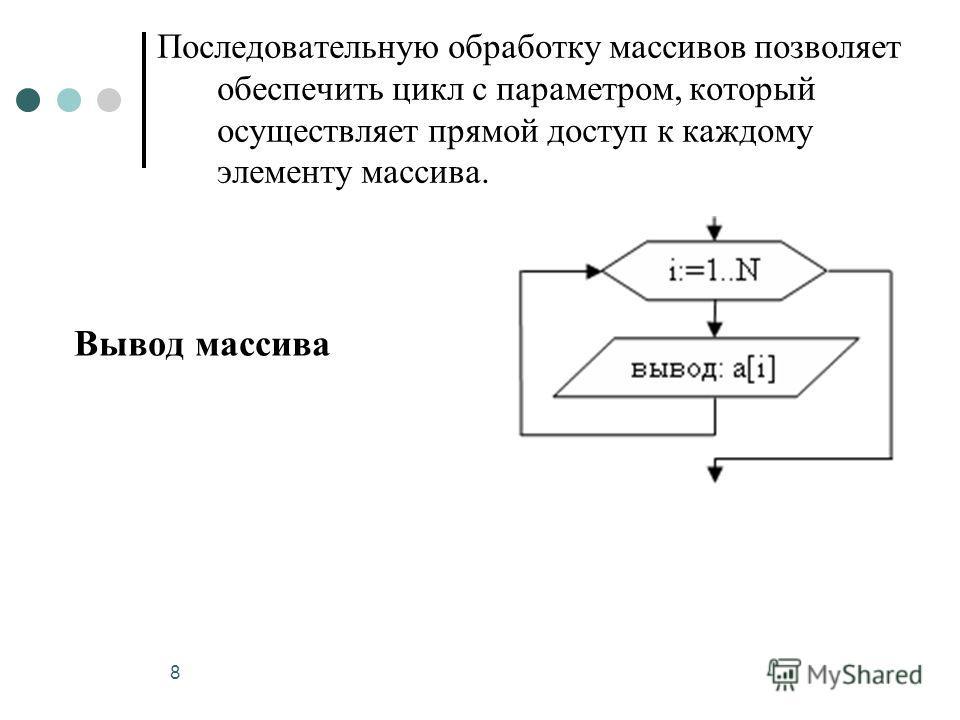 8 Вывод массива Последовательную обработку массивов позволяет обеспечить цикл с параметром, который осуществляет прямой доступ к каждому элементу массива.