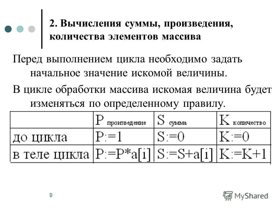 9 2. Вычисления суммы, произведения, количества элементов массива Перед выполнением цикла необходимо задать начальное значение искомой величины. В цикле обработки массива искомая величина будет изменяться по определенному правилу.