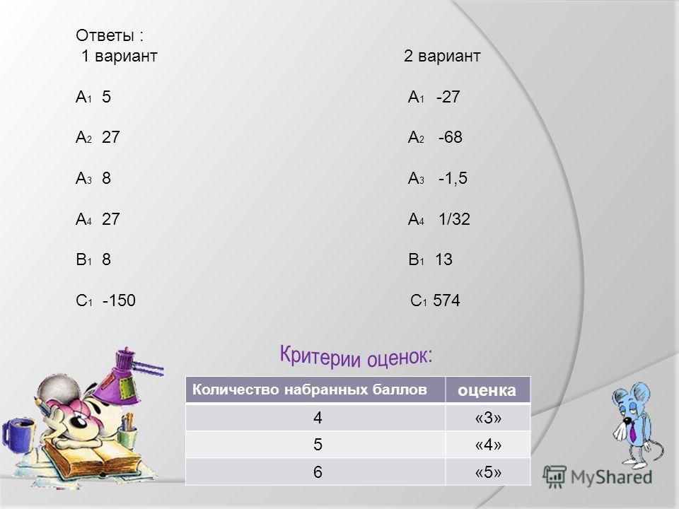Количество набранных баллов оценка 4«3» 5«4» 6«5» Ответы : 1 вариант 2 вариант А 1 5 А 1 -27 А 2 27 А 2 -68 А 3 8 А 3 -1,5 А 4 27 А 4 1/32 В 1 8 В 1 13 С 1 -150 С 1 574