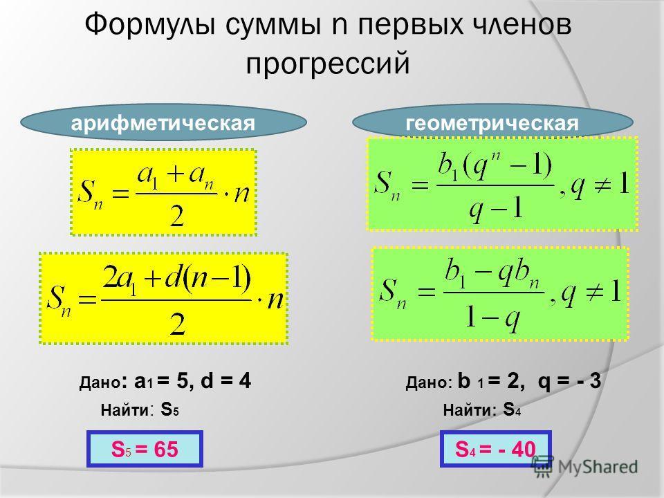 Формулы суммы n первых членов прогрессий Дано : a 1 = 5, d = 4 Найти : S 5 S 5 = 65 Дано: b 1 = 2, q = - 3 Найти: S 4 S 4 = - 40 арифметическаягеометрическая