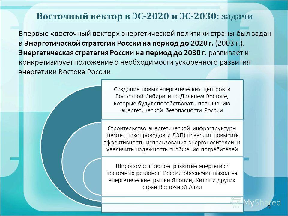 Восточный вектор в ЭС-2020 и ЭС-2030: задачи 3 Впервые «восточный вектор» энергетической политики страны был задан в Энергетической стратегии России на период до 2020 г. (2003 г.). Энергетическая стратегия России на период до 2030 г. развивает и конк