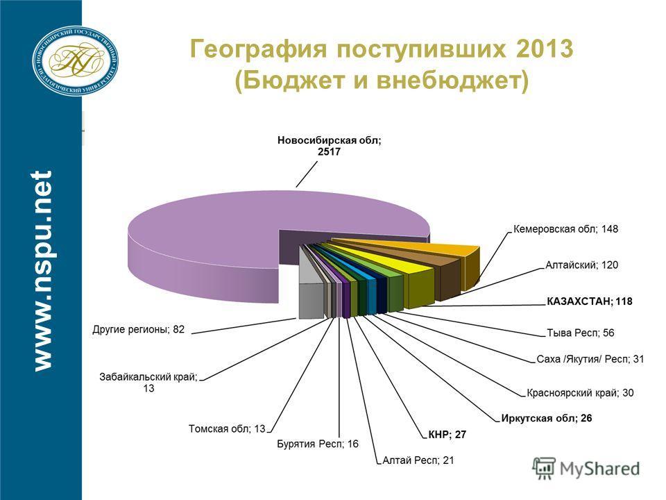www.nspu.net География поступивших 2013 (Бюджет и внебюджет)