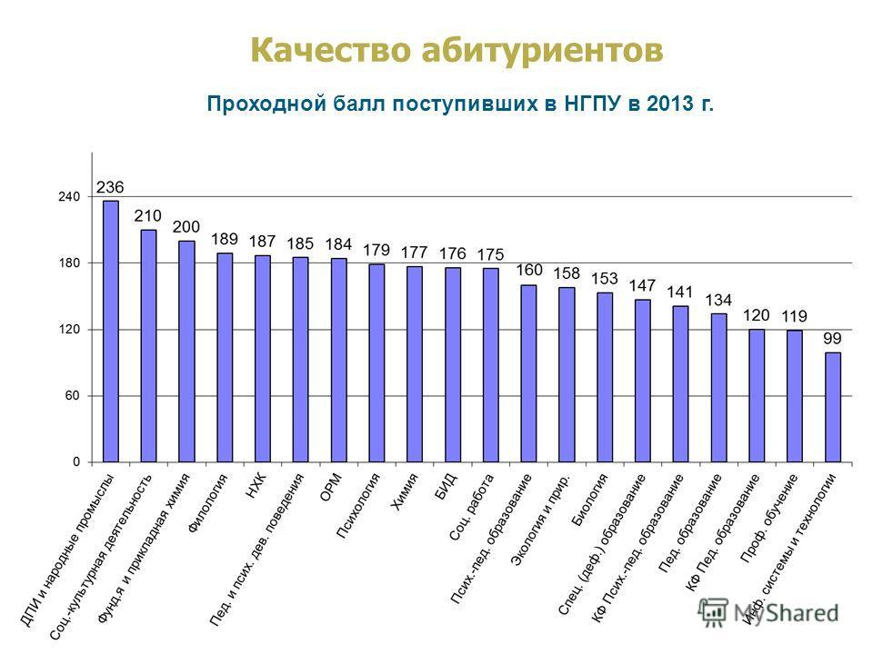www.nspu.net Качество абитуриентов Проходной балл поступивших в НГПУ в 2013 г.