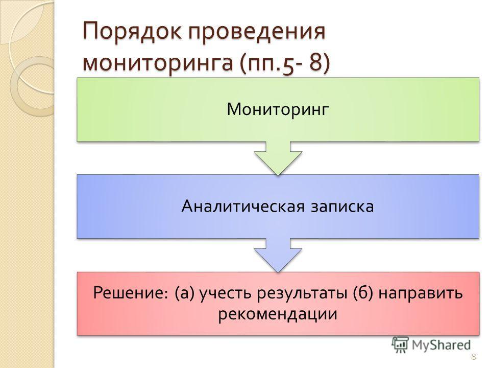 Порядок проведения мониторинга ( пп.5- 8) Решение : ( а ) учесть результаты ( б ) направить рекомендации Аналитическая записка Мониторинг 8
