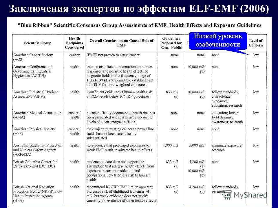 Низкий уровень озабоченности Заключения экспертов по эффектам ELF-EMF (2006)