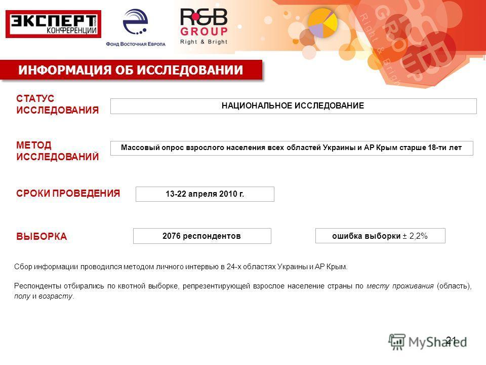 21 МЕТОД ИССЛЕДОВАНИЙ ВЫБОРКА 2076 респондентов ошибка выборки 2,2% НАЦИОНАЛЬНОЕ ИССЛЕДОВАНИЕ Массовый опрос взрослого населения всех областей Украины и АР Крым старше 18-ти лет Сбор информации проводился методом личного интервью в 24-х областях Укра