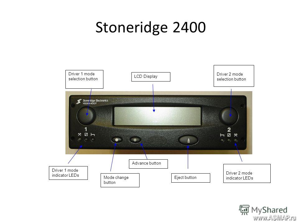 Stoneridge 2400 Driver 1 mode selection button Driver 1 mode indicator LEDs Advance button Eject buttonMode change button LCD Display Driver 2 mode selection button Driver 2 mode indicator LEDs www.ASMAP.ru