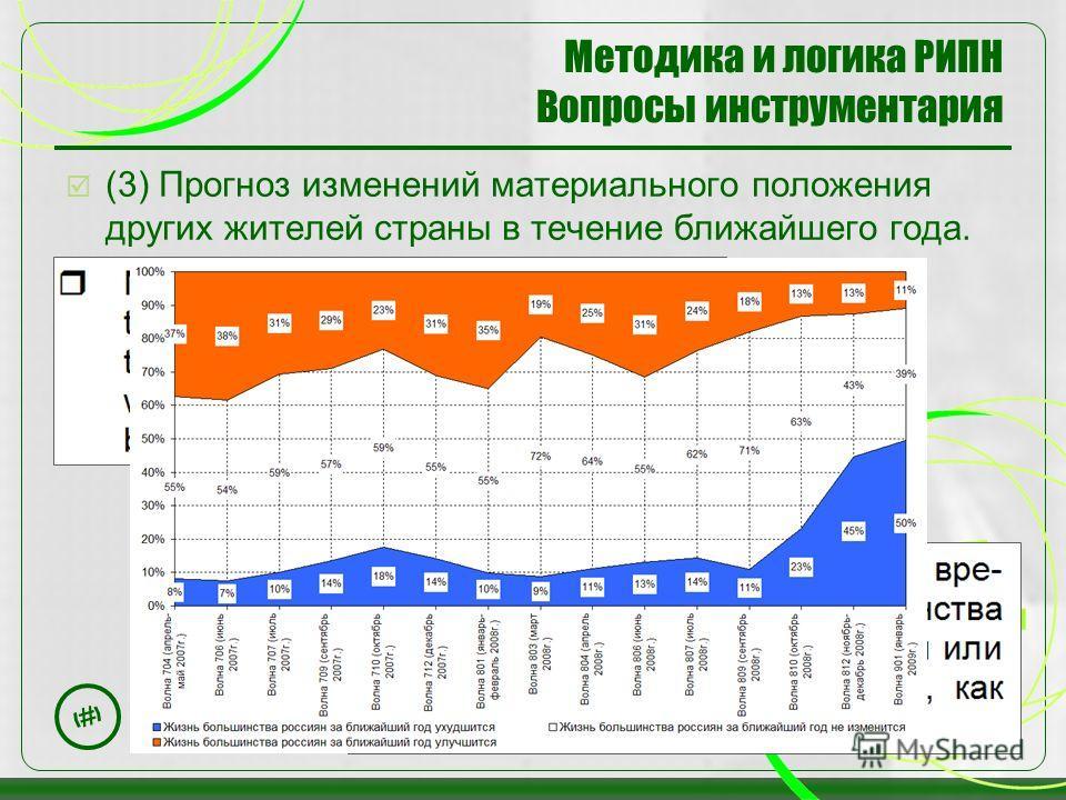 11 Методика и логика РИПН Вопросы инструментария (3) Прогноз изменений материального положения других жителей страны в течение ближайшего года.
