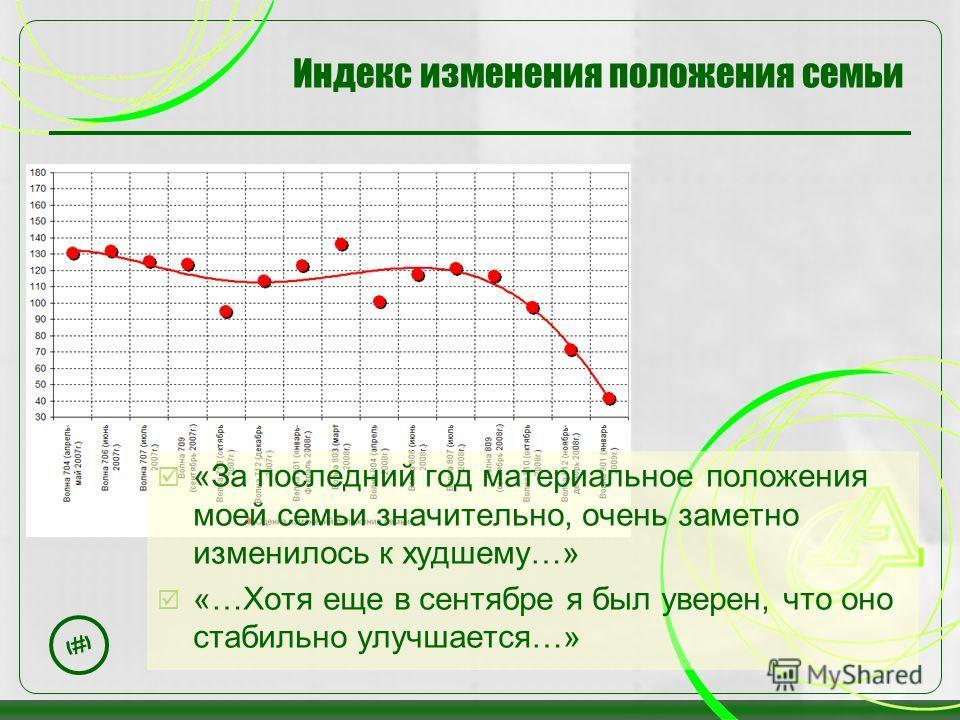 31 Индекс изменения положения семьи «За последний год материальное положения моей семьи значительно, очень заметно изменилось к худшему…» «…Хотя еще в сентябре я был уверен, что оно стабильно улучшается…»