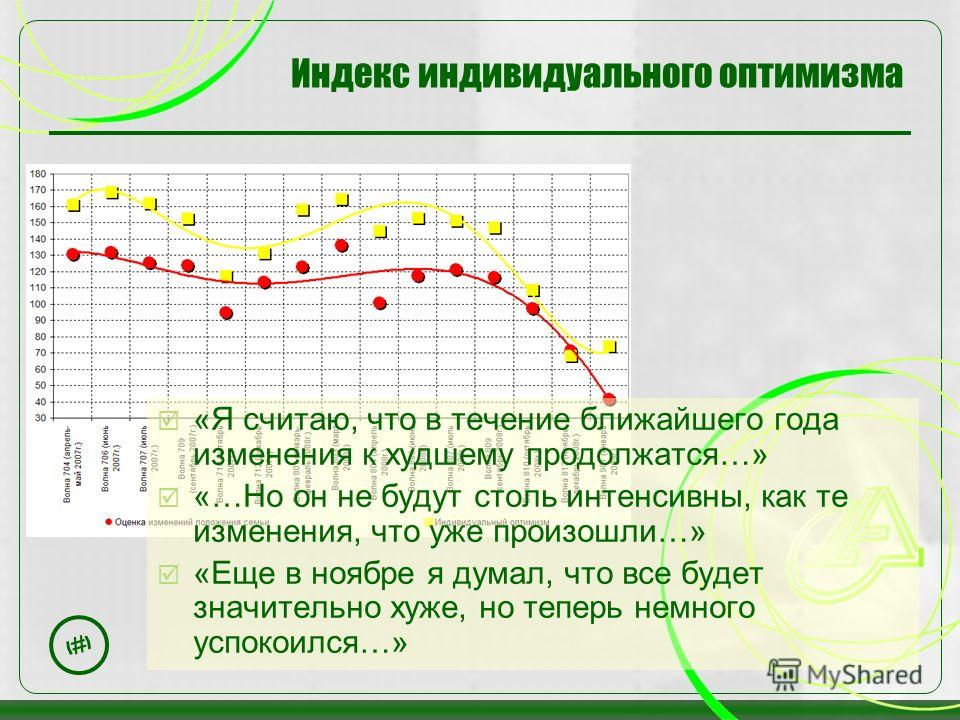 33 Индекс индивидуального оптимизма «Я считаю, что в течение ближайшего года изменения к худшему продолжатся…» «…Но он не будут столь интенсивны, как те изменения, что уже произошли…» «Еще в ноябре я думал, что все будет значительно хуже, но теперь н