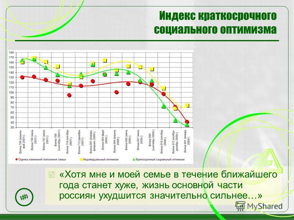 35 Индекс краткосрочного социального оптимизма «Хотя мне и моей семье в течение ближайшего года станет хуже, жизнь основной части россиян ухудшится значительно сильнее…»