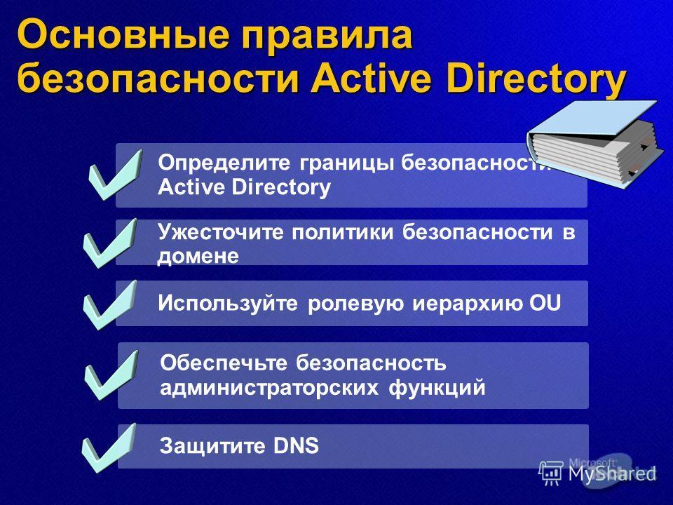 Основные правила безопасности Active Directory Определите границы безопасности Active Directory Ужесточите политики безопасности в домене Используйте ролевую иерархию OU Обеспечьте безопасность администраторских функций Защитите DNS