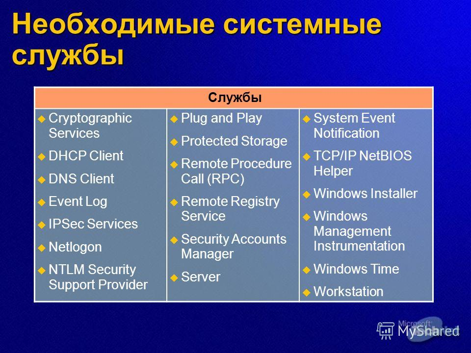 Необходимые системные службы Службы Cryptographic Services DHCP Client DNS Client Event Log IPSec Services Netlogon NTLM Security Support Provider Plug and Play Protected Storage Remote Procedure Call (RPC) Remote Registry Service Security Accounts M