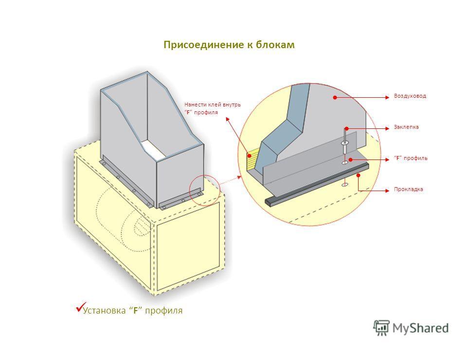 Присоединение к блокам Установка F профиля F профиль Прокладка Заклепка Нанести клей внутрь F профиля Воздуховод