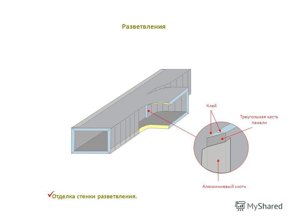 Отделка стенки разветвления. Треугольная часть панели Клей Алюминиевый скотч Разветвления