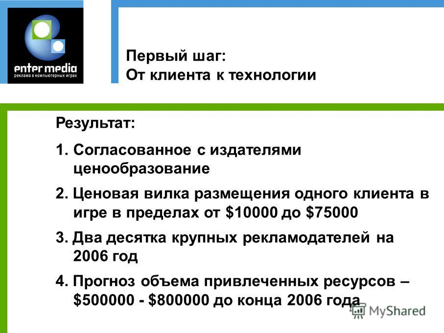 Первый шаг: От клиента к технологии Результат: 1.Согласованное с издателями ценообразование 2. Ценовая вилка размещения одного клиента в игре в пределах от $10000 до $75000 3. Два десятка крупных рекламодателей на 2006 год 4. Прогноз объема привлечен