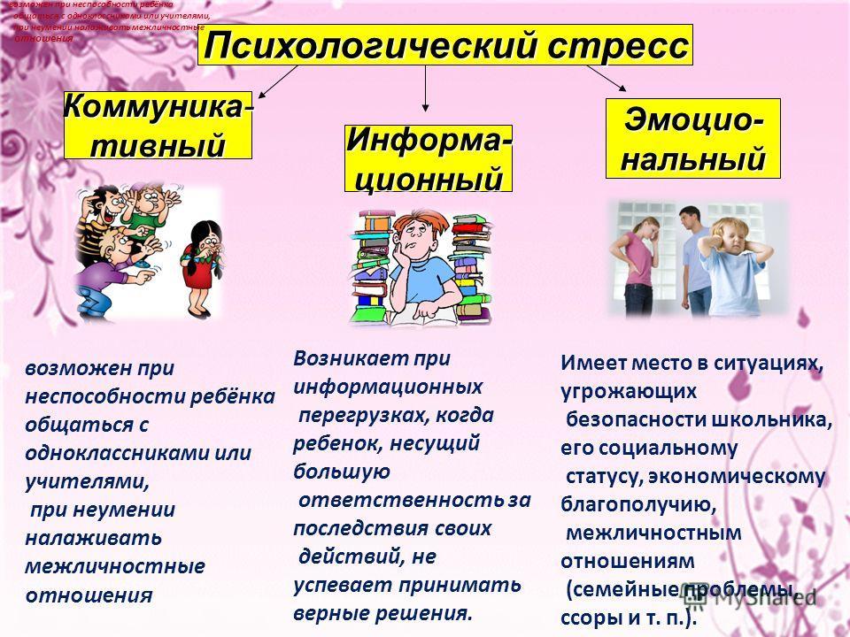 Психологический стресс Коммуника- тивный Информа-ционный Эмоцио-нальный возможен при неспособности ребёнка общаться с одноклассниками или учителями, при неумении налаживать межличностные отношения возможен при неспособности ребёнка общаться с однокла