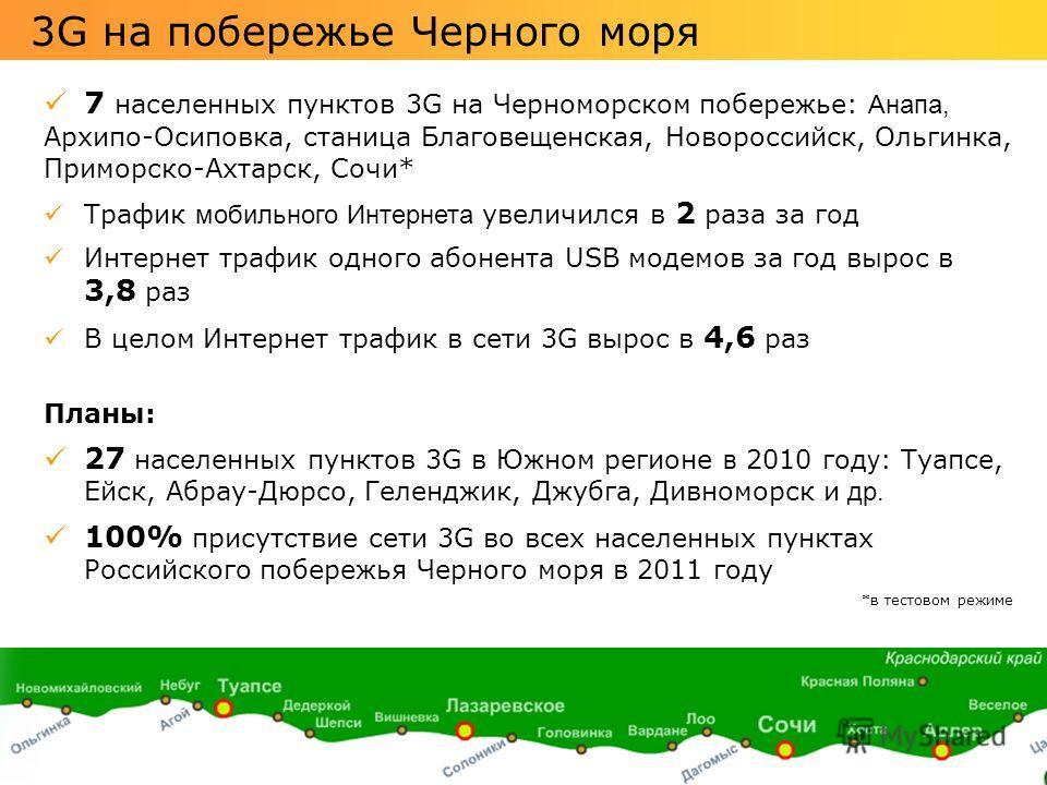 11 7 населенных пунктов 3G на Черноморском побережье: Анапа, Архипо-Осиповка, станица Благовещенская, Новороссийск, Ольгинка, Приморско-Ахтарск, Сочи* Трафик мобильного Интернета увеличился в 2 раза за год Интернет трафик одного абонента USB модемов