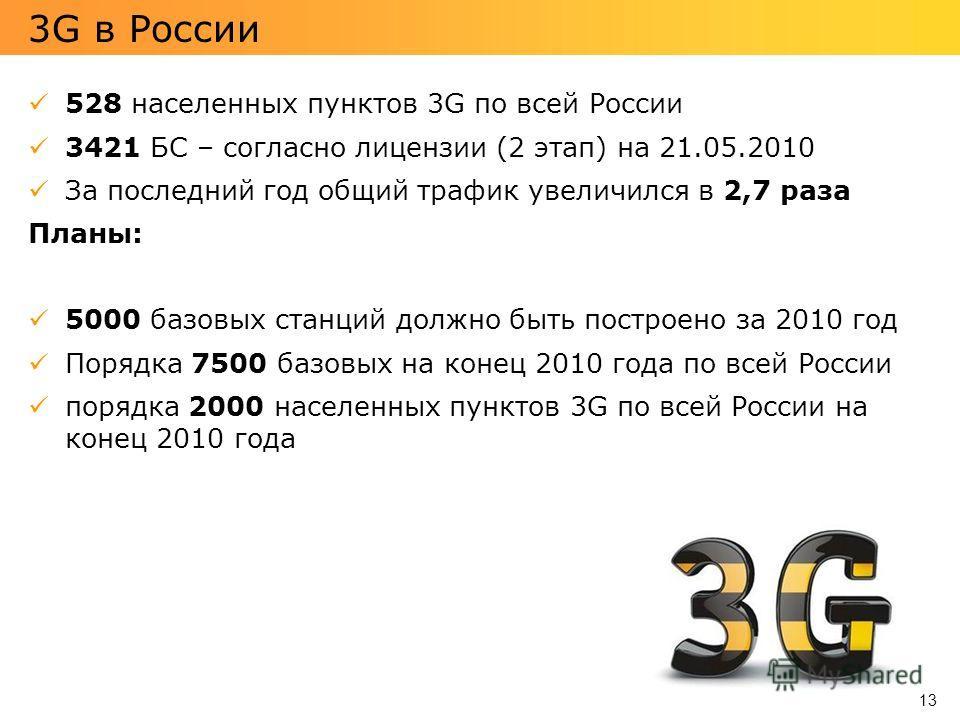 13 528 населенных пунктов 3G по всей России 3421 БС – согласно лицензии (2 этап) на 21.05.2010 За последний год общий трафик увеличился в 2,7 раза Планы: 5000 базовых станций должно быть построено за 2010 год Порядка 7500 базовых на конец 2010 года п