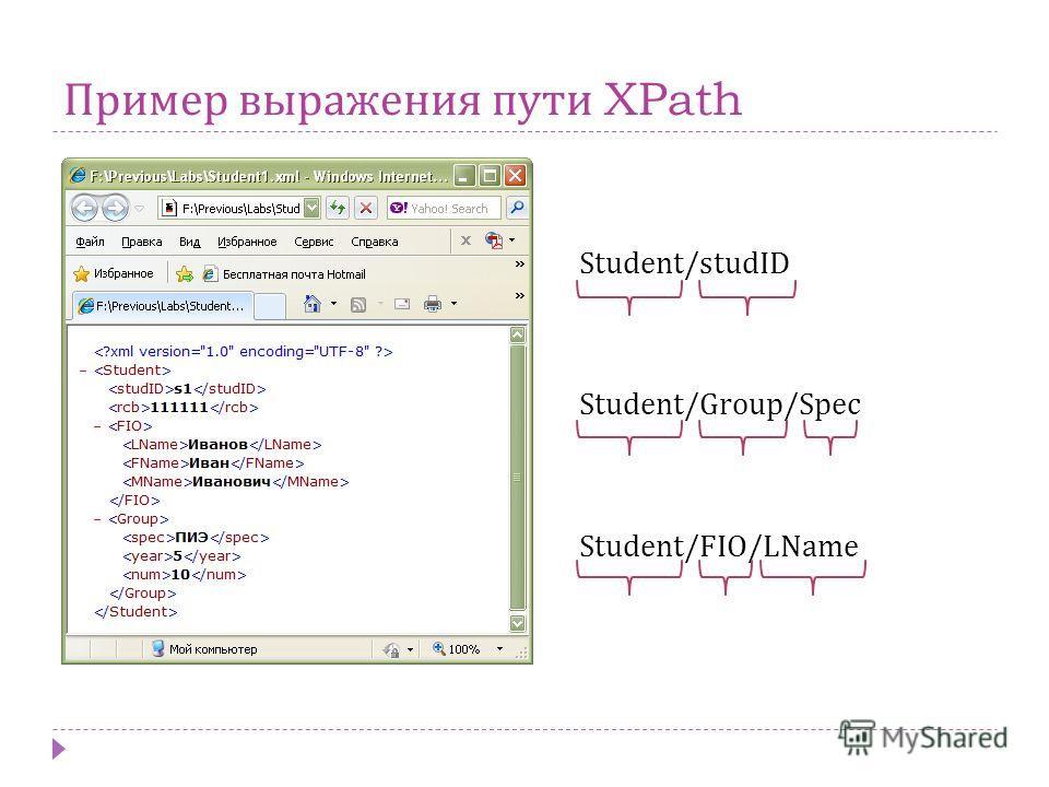 Пример выражения пути XPath Student/studID Student/Group/Spec Student/FIO/LName