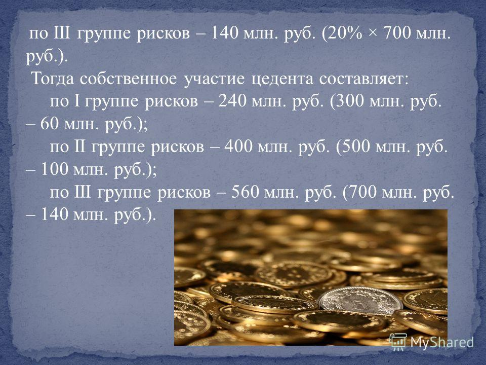 по III группе рисков – 140 млн. руб. (20% × 700 млн. руб.). Тогда собственное участие цедента составляет: по I группе рисков – 240 млн. руб. (300 млн. руб. – 60 млн. руб.); по II группе рисков – 400 млн. руб. (500 млн. руб. – 100 млн. руб.); по III г