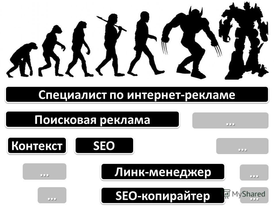Специалист по интернет-рекламе Поисковая реклама Контекст SEO Линк-менеджер SEO-копирайтер … … … … ……