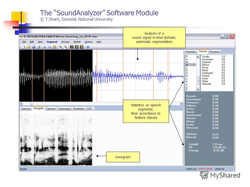 The SoundAnalyzer Software Module © T.Sharii, Donetsk National University Sonogram Analysis of a sound signal in time-domain; automatic segmentation Statistics on speech segments; their accordance to feature classes