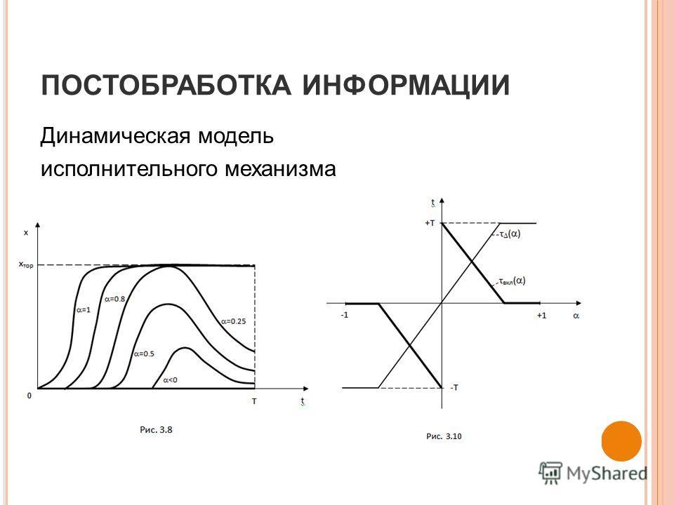 ПОСТОБРАБОТКА ИНФОРМАЦИИ Динамическая модель исполнительного механизма