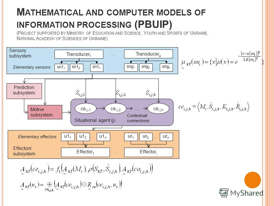 M ATHEMATICAL AND COMPUTER MODELS OF INFORMATION PROCESSING (PBUIP) (P ROJECT SUPPORTED BY M INISTRY OF E DUCATION AND S CIENCE, Y OUTH AND S PORTS OF U KRAINE, N ATIONAL A CADEMY OF S CIENCES OF U KRAINE ) Transducer 1 sn1 1 sn1 2 sn1 n … Transducer