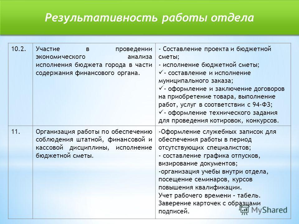 Результативность работы отдела 10.2.Участие в проведении экономического анализа исполнения бюджета города в части содержания финансового органа. - Составление проекта и бюджетной сметы; - исполнение бюджетной сметы; - составление и исполнение муницип