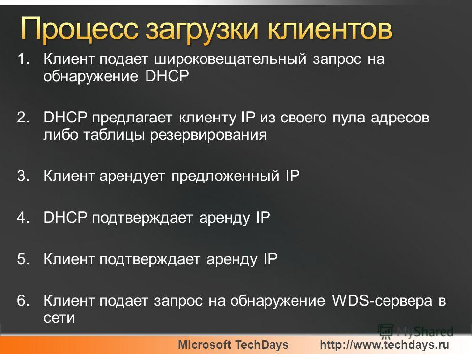 Microsoft TechDayshttp://www.techdays.ru 1.Клиент подает широковещательный запрос на обнаружение DHCP 2.DHCP предлагает клиенту IP из своего пула адресов либо таблицы резервирования 3.Клиент арендует предложенный IP 4.DHCP подтверждает аренду IP 5.Кл