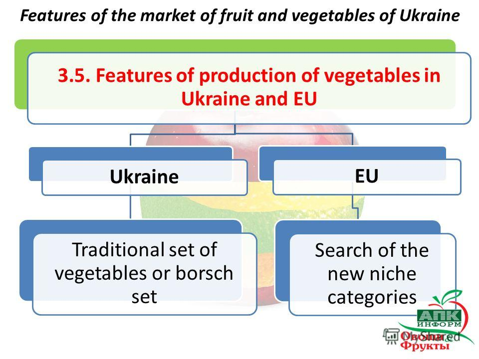 3.5. Features of production of vegetables in Ukraine and EU Ukraine Traditional set of vegetables or borsch set EU Search of the new niche categories Features of the market of fruit and vegetables of Ukraine