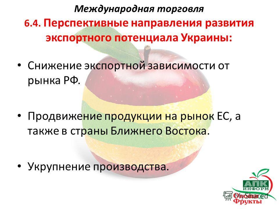 Международная торговля 6.4. Перспективные направления развития экспортного потенциала Украины: Снижение экспортной зависимости от рынка РФ. Продвижение продукции на рынок ЕС, а также в страны Ближнего Востока. Укрупнение производства.